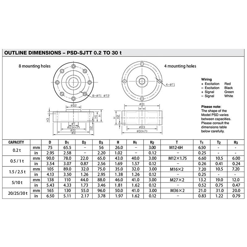 PSD-SJTT轮辐式传感器(型号:PSD-SJTT)