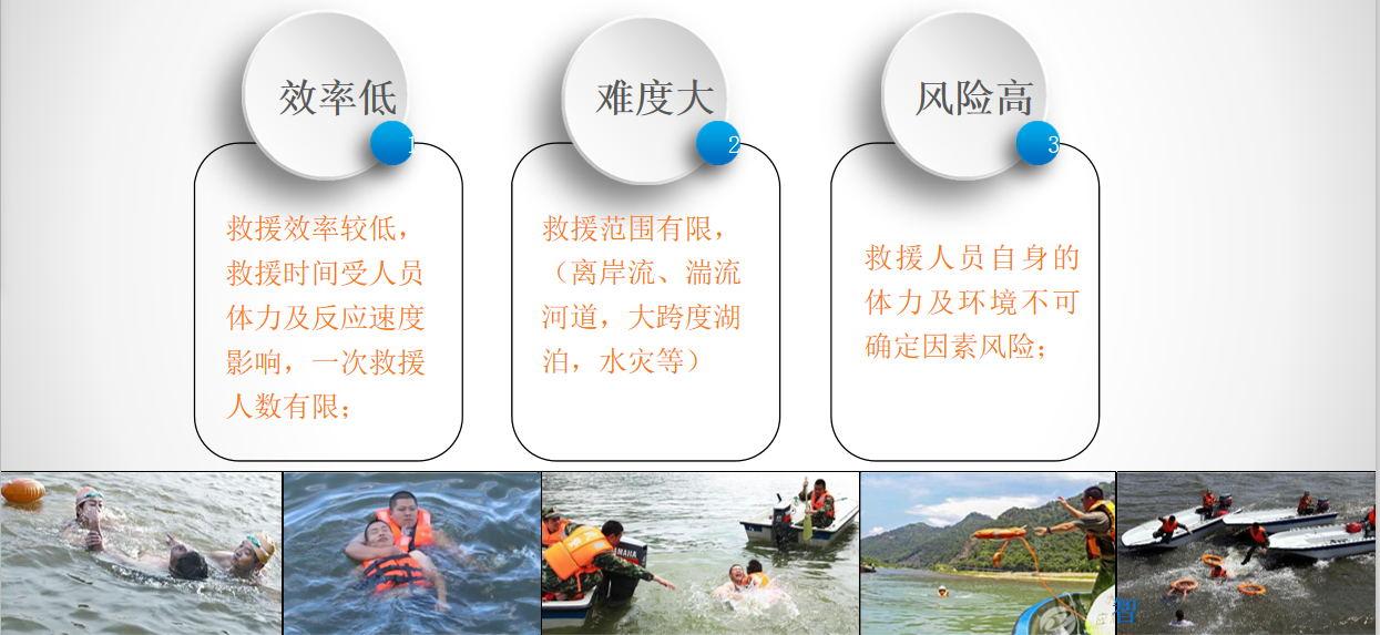 水上救援机器人