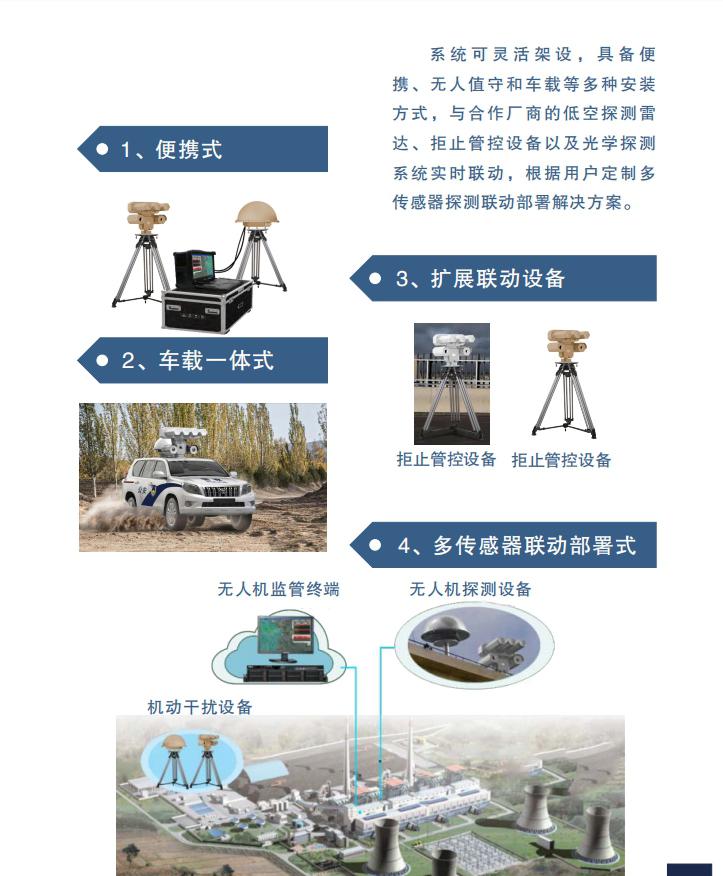 K40无人机管制系统