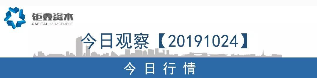 【钜鑫资本】20191024今日观察