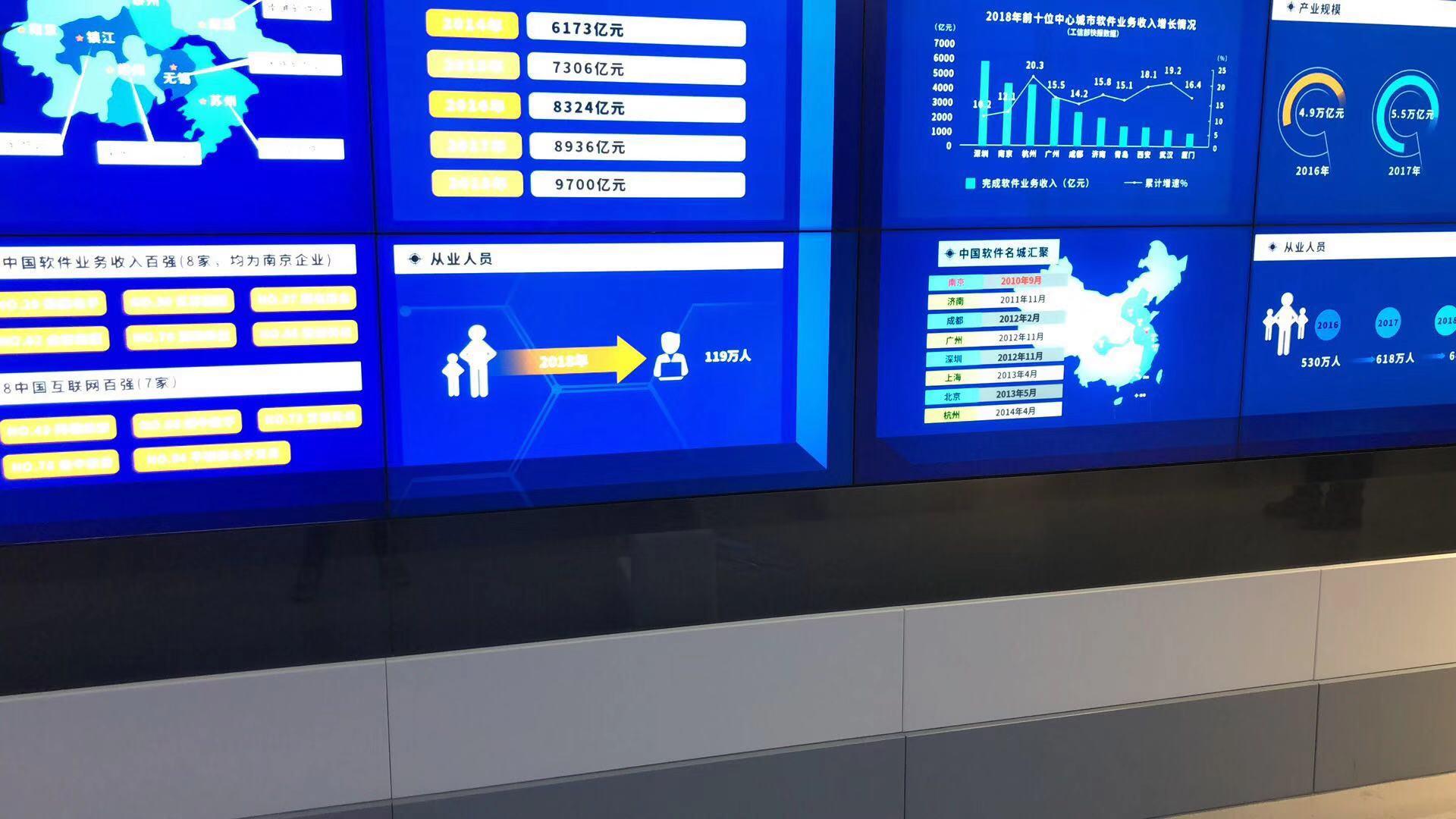 企业展示大厅为什么使用拼接屏比LED屏多呢?