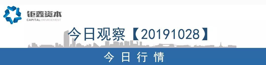 【钜鑫资本】20191028今日观察