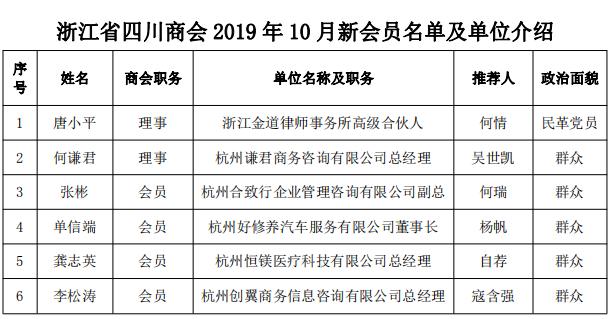 25号10月新会员名单及单位介绍