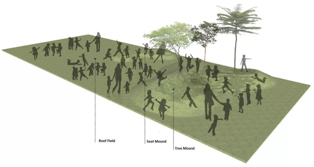 一大波国外校园景观设计,满屏的设计营养