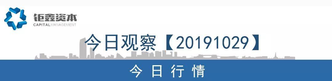 【钜鑫资本】20191029今日观察