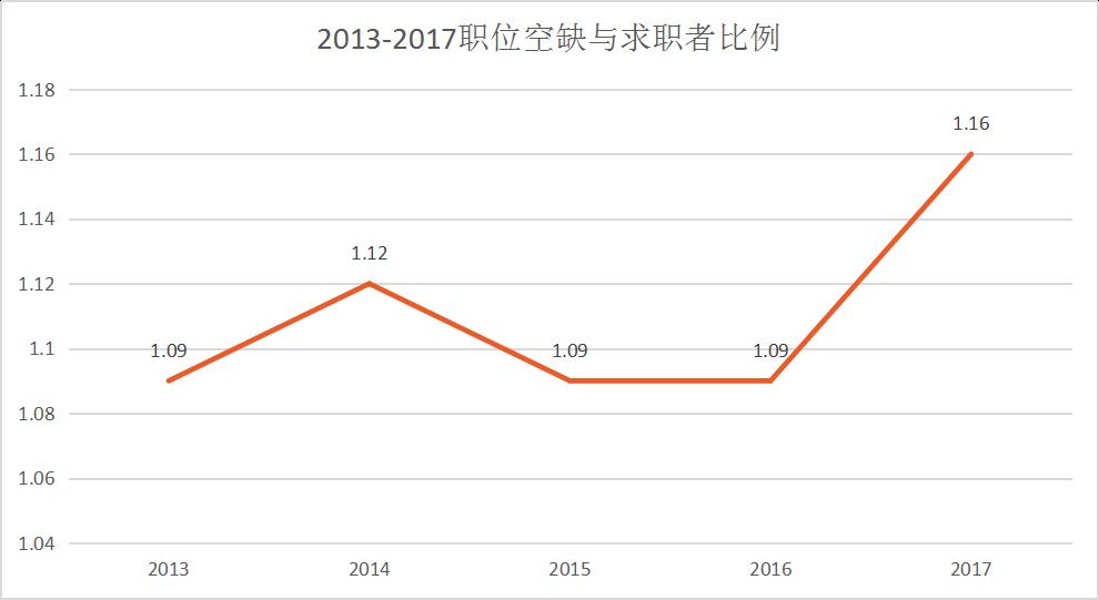 中国职业教育万亿市场 |车拉夫市场机会潜力巨大