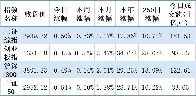 【钜鑫资本】20191030今日观察