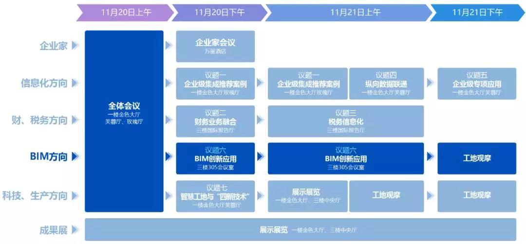 第十五届工程建设行业信息化发展大会——BIM议题