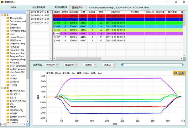 无线动态优发国际顶级在线测试-东南大学南京博西华洗衣机
