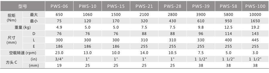PWS系列--单转速气动扳手