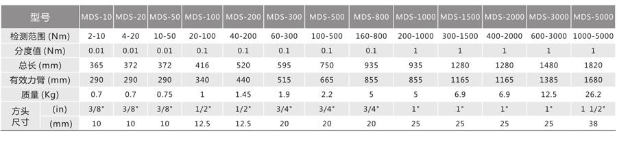 MDS系列--数显式扭力扳手