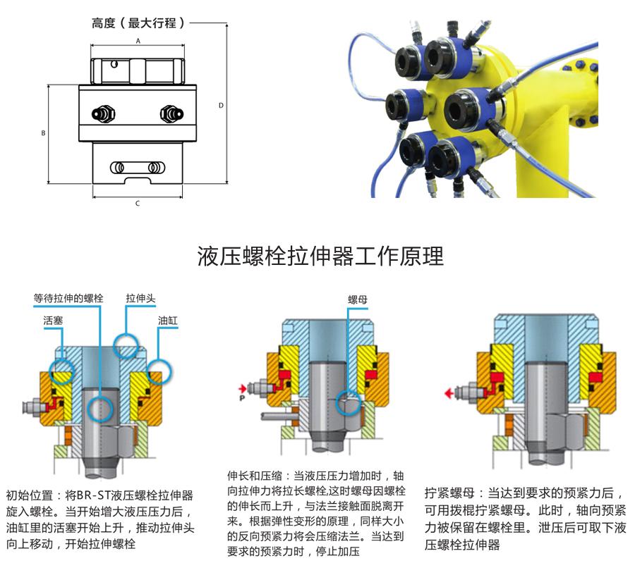 BR-ST系列--螺栓拉伸器