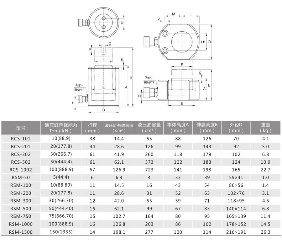 RCS/RSM系列--单作用薄型千斤顶