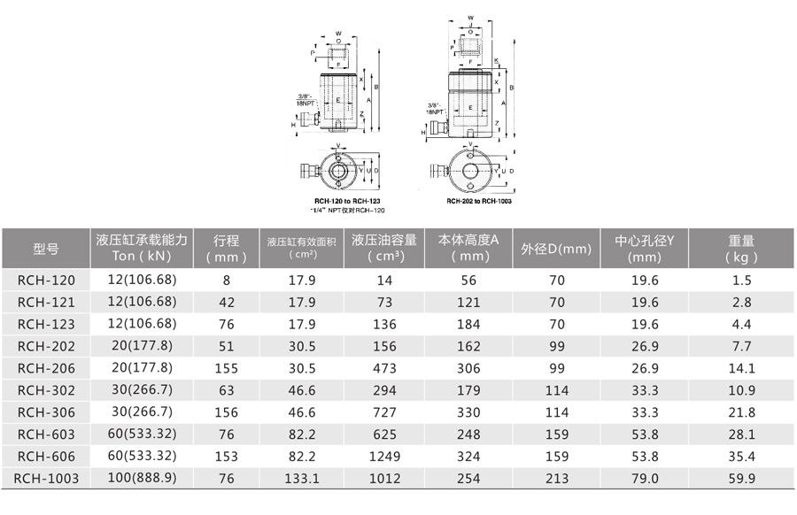 RCH系列--单作用中空式干斤顶
