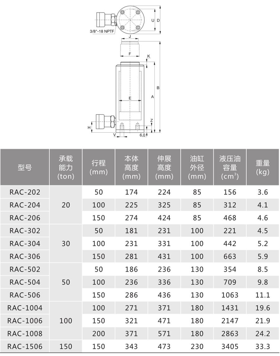 RAC系列--单作用铝制千斤顶