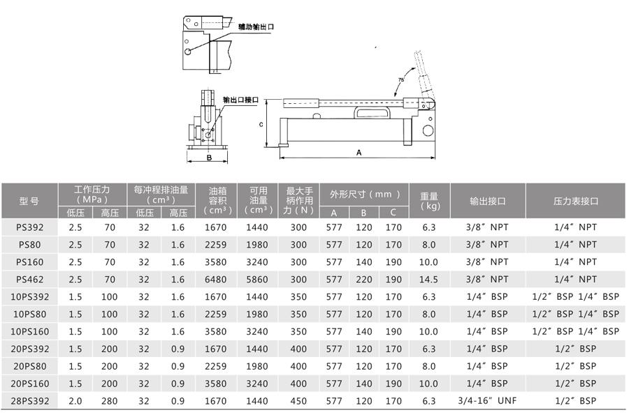 PS系列--超高压手动泵