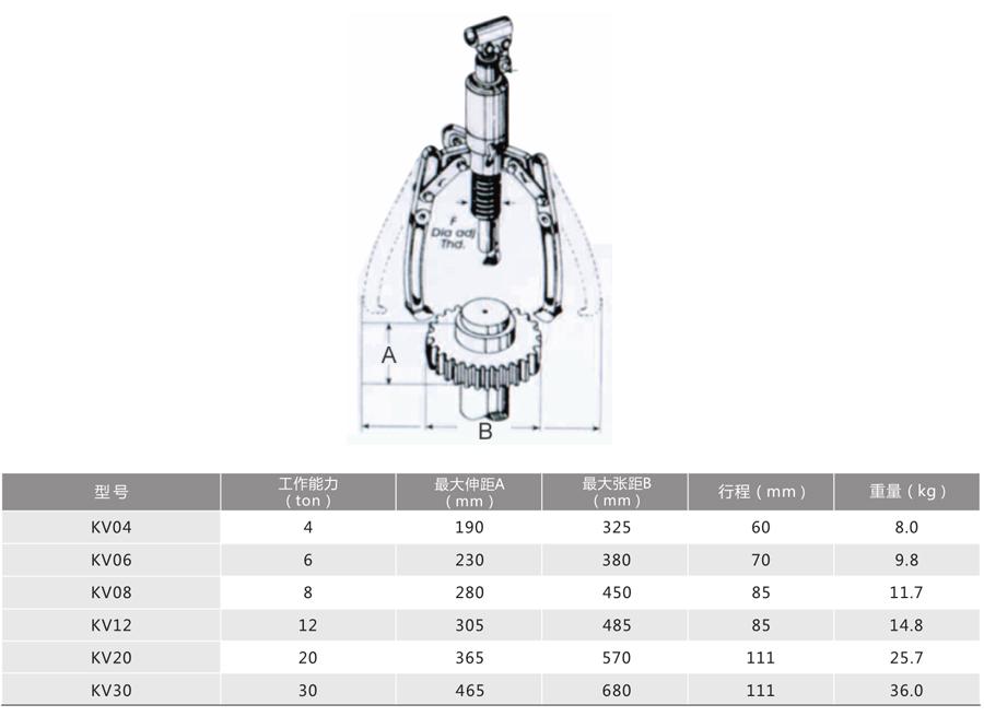 KV系列--一体式液压拉马