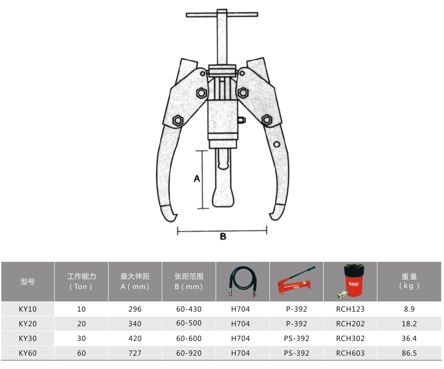 KY系列-液压自动对中拉马