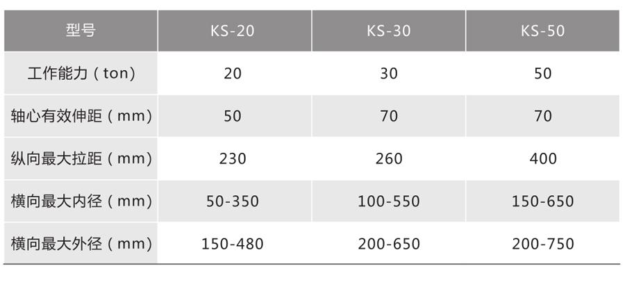 KS系列--手动车载液压拉马