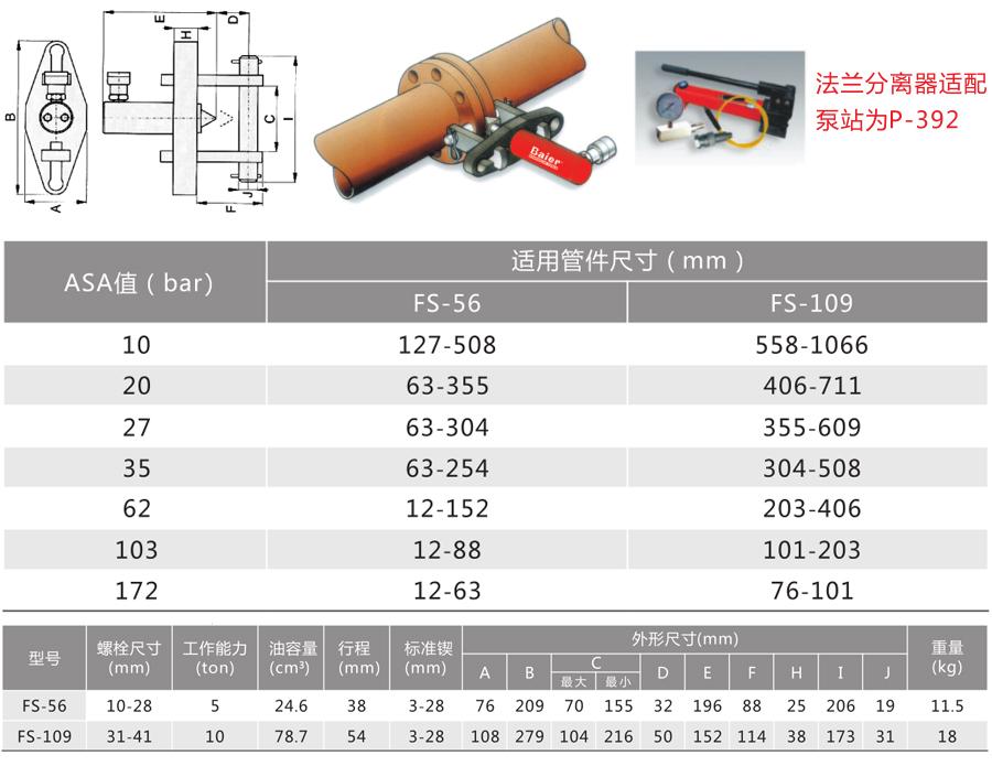 FS系列--液压法兰分离器