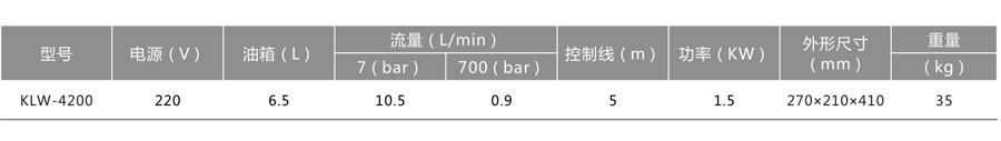 KLW-4200--大流量电动泵