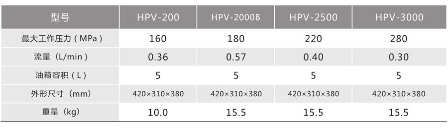 HPV系列--超高压气动液压泵