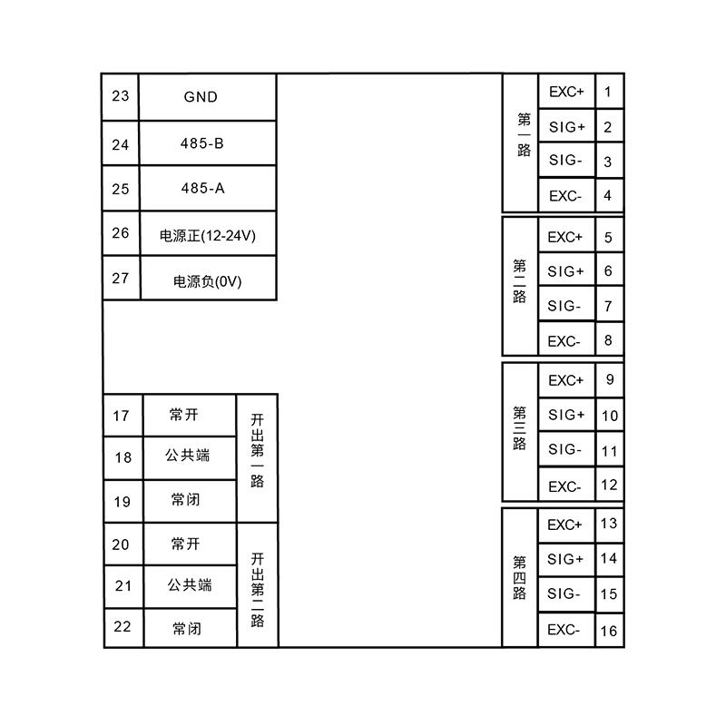 WD200-4数字变送器模块 (型号:WD200-4)