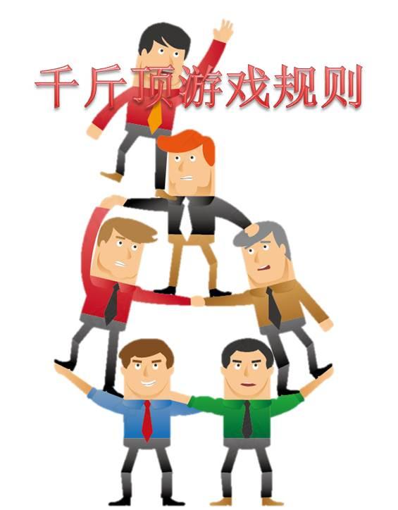 """团队协作游戏""""千斤顶""""游戏规则介绍"""