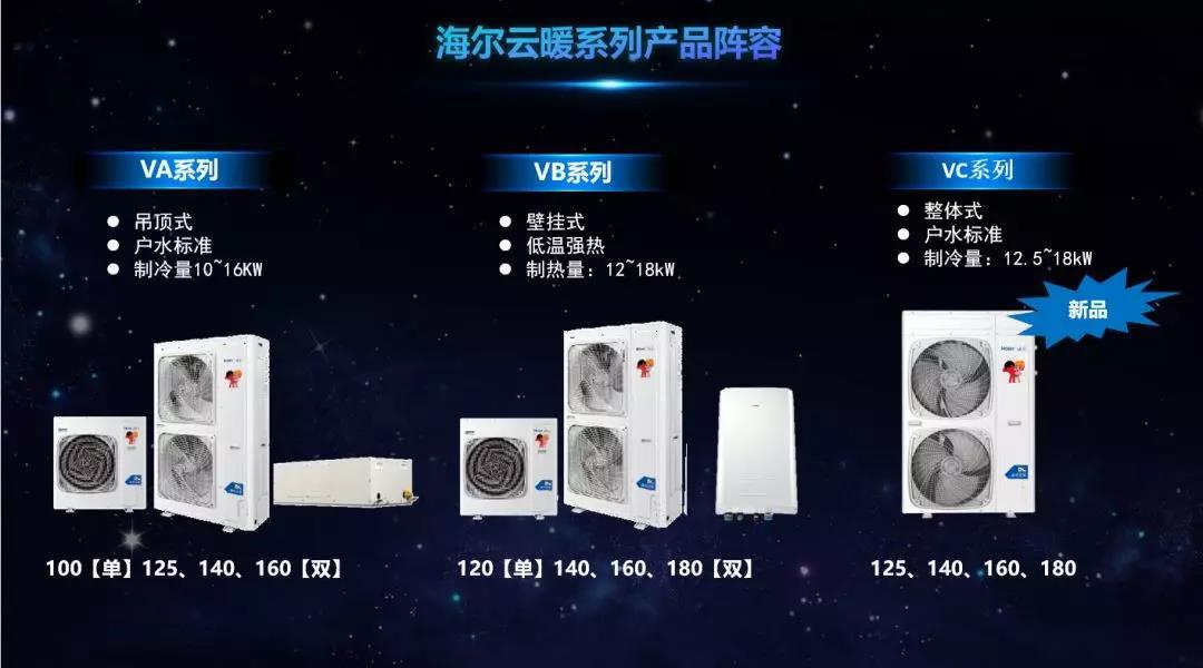 全新海尔空调地暖一体机震撼发力华东市场