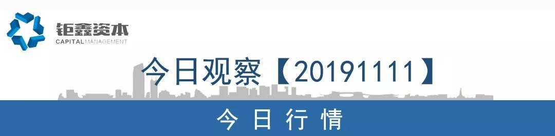 【钜鑫资本】20191111今日观察