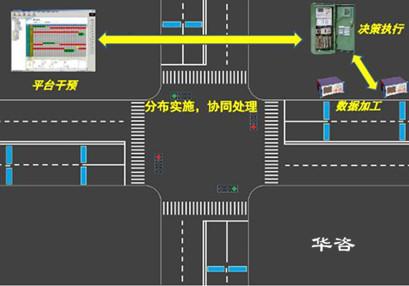 广西省南宁市交通影响贝博网公司开展交评的专业表现是什么?