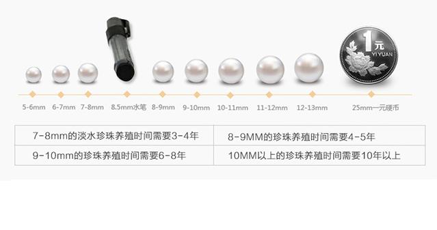如何辨别珍珠的品质?3分钟教你成为选购专家