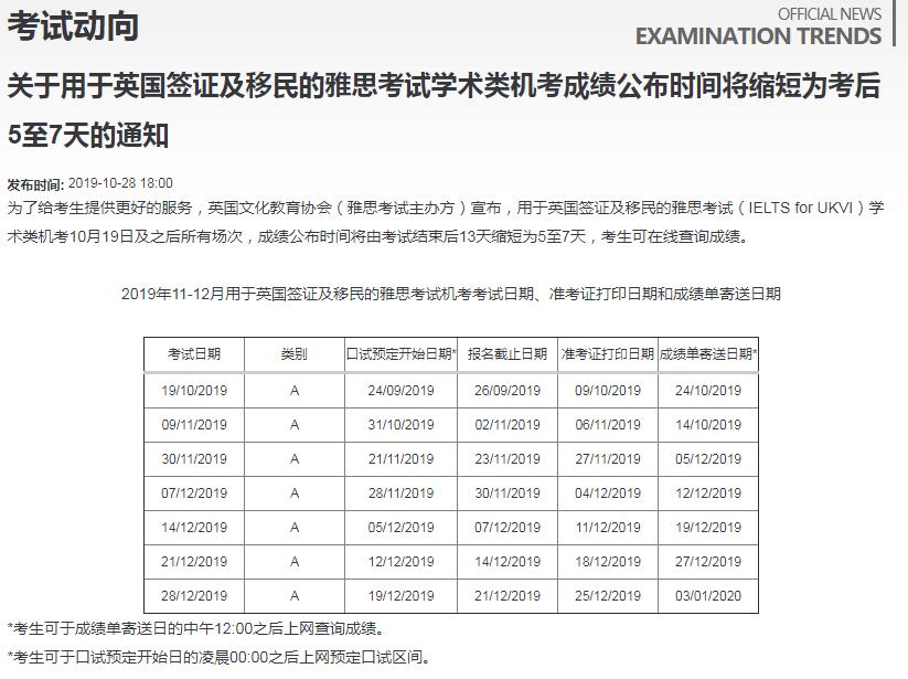 注意 | UKVI雅思学术类 机考 的出分时间将由13天缩短至5-7天!!