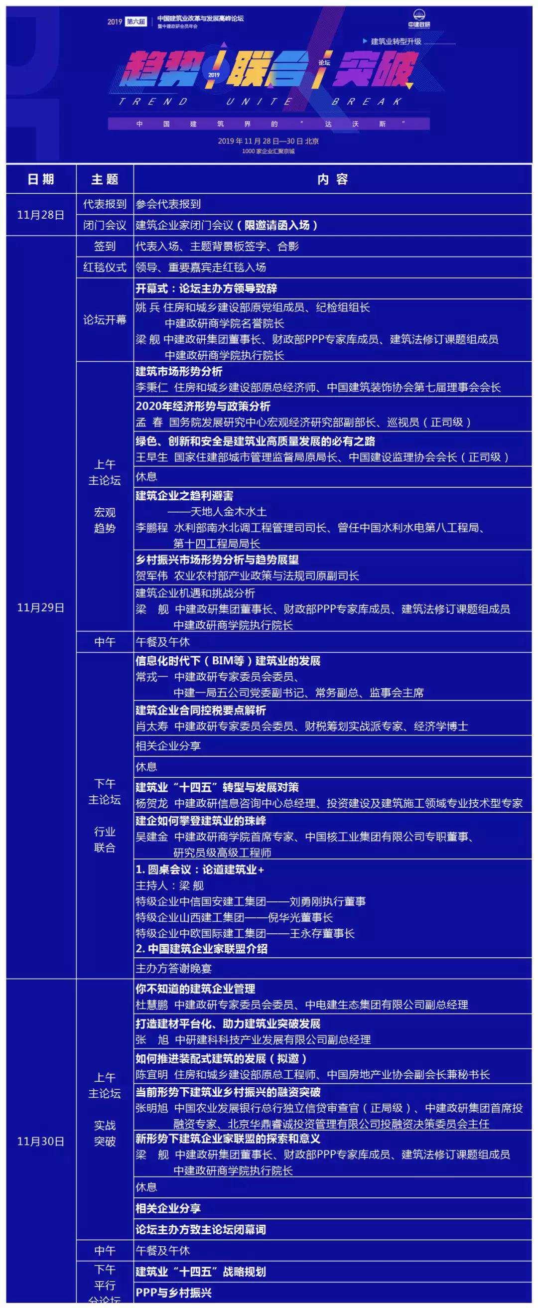 第六届中国建筑业改革与发展高峰论坛即将开幕