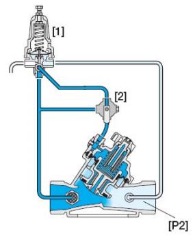 电磁减压阀