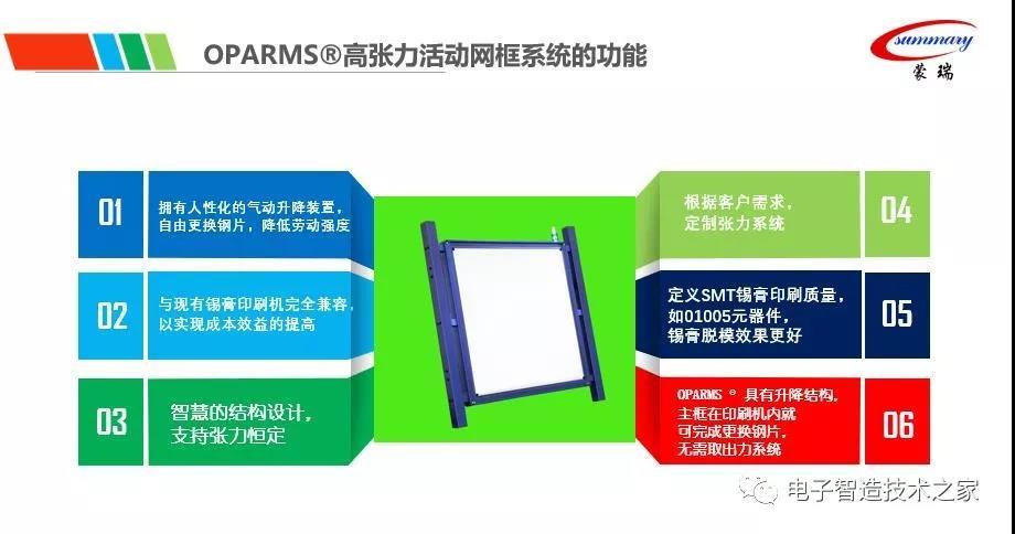 电子制造EMS工厂高端SMT钢网评估采购,来蒙瑞!!