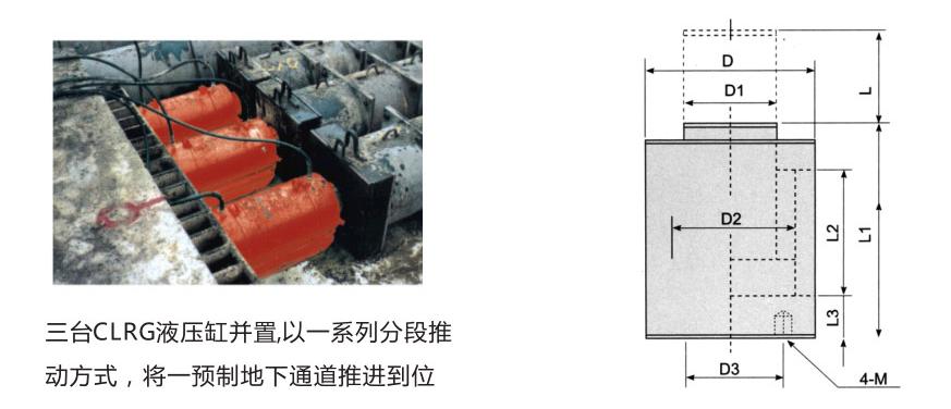 CLRG系列--雙作用大噸位千斤頂