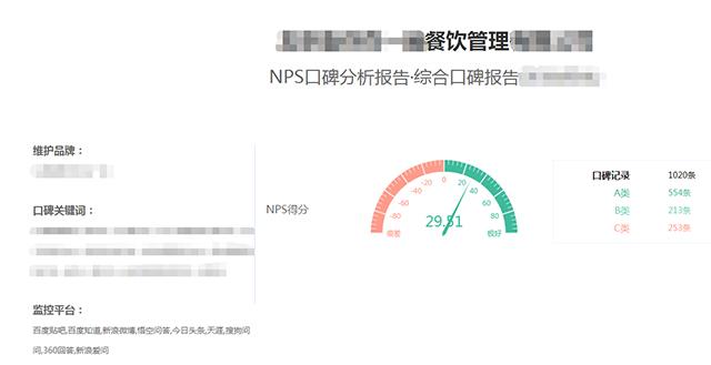 【餐饮服务类】综合口碑报告发布,犀牛云解析智能口碑报告+解决方案