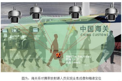 """""""冬奥会口岸快速通关智能监管技术及装备""""启动会在京召开"""