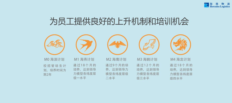 带你迅速了解《海格物流社会责任暨可持续发展报告2015》