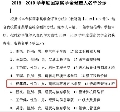 优秀|湖工程职院ballbet学子杨露露获国家奖学金