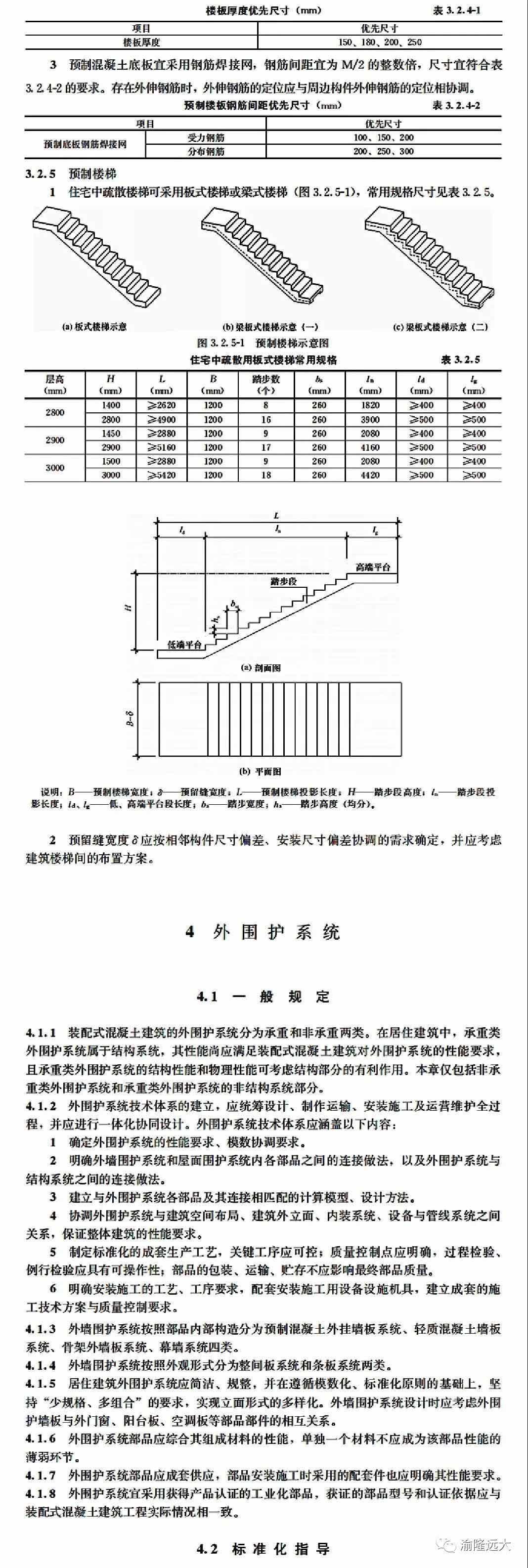 住建部发布《装配式混凝土建筑技术体系发展指南(居住建筑)》