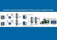 Oxygen Making& Cylinder Filling System