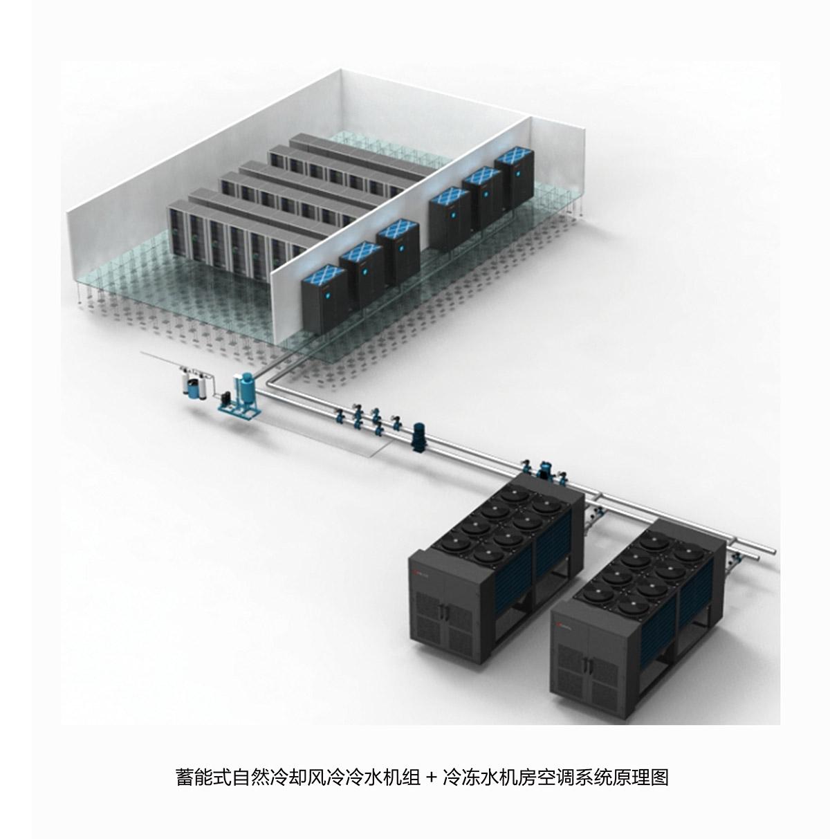 复合相变蓄能式自然冷却风冷冷水机组