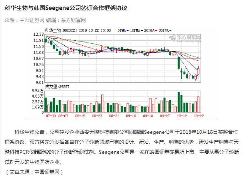 天隆科技与韩国Seegene达成战略合作协议