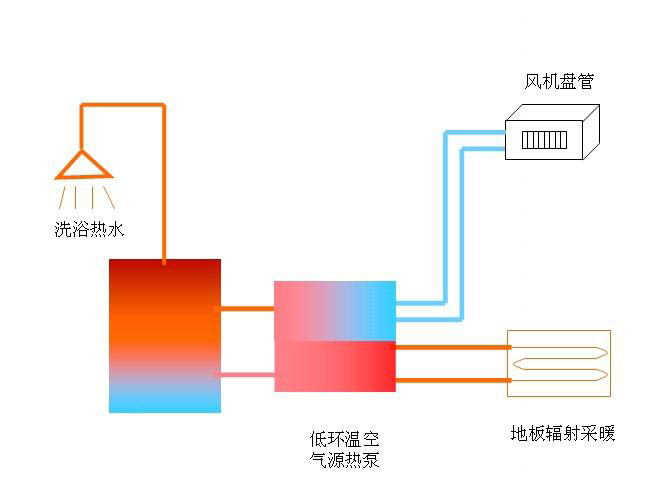 密云司马台低温空气源热泵