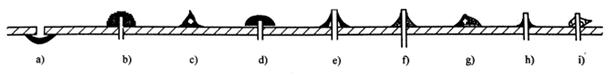 焊接工作中避免不良焊点的操作方法