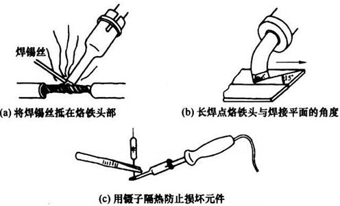 电烙铁焊接需要注意哪些操作?