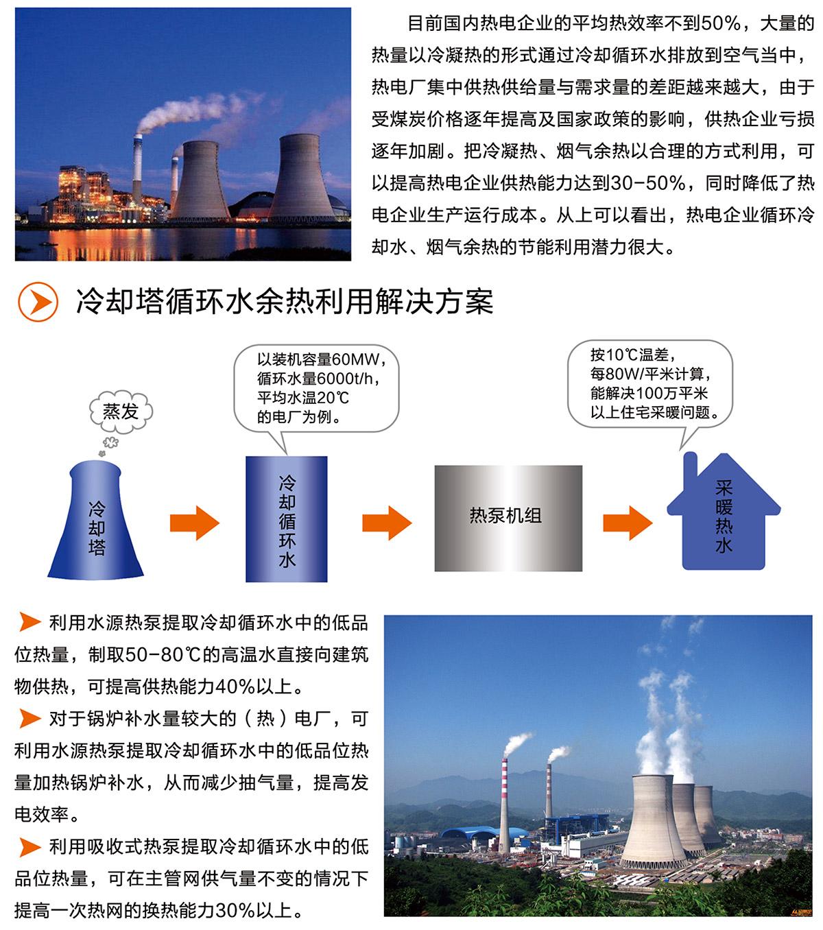 热电行业节能解决方案