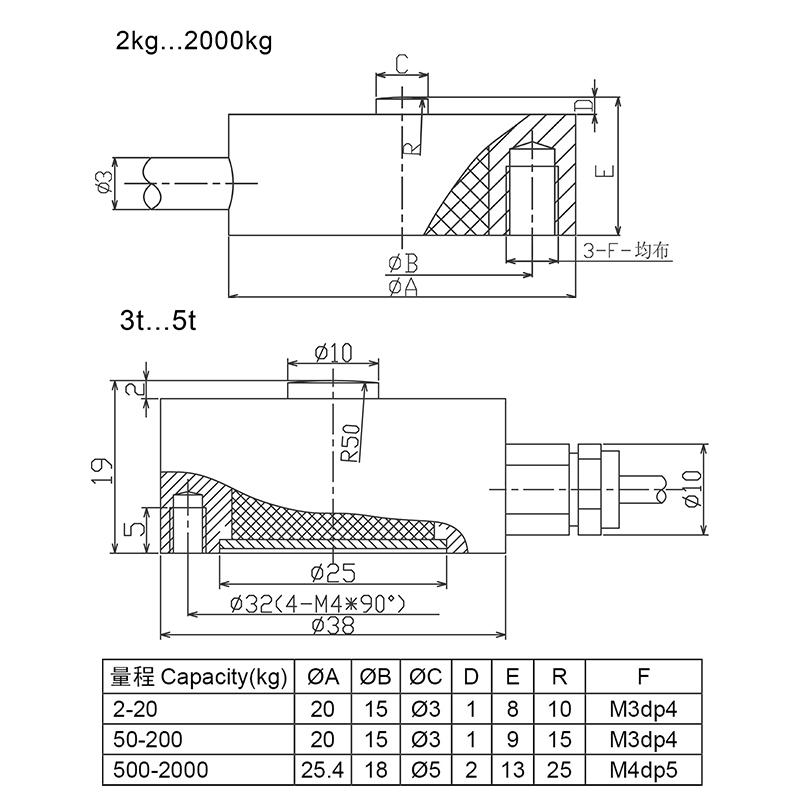CM微型测力传感器 (型号:CM)